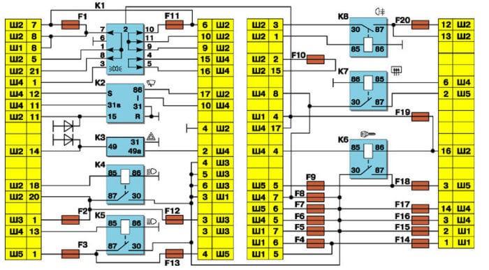 Расположение реле и предохранителей ВАЗ-2110 в монтажном блоке