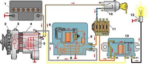 elektroprovodka-vaz-2104-svoimi-rukami