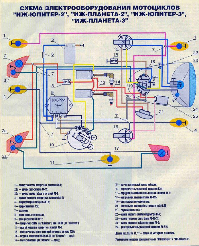 sxema-provodki-izh-planeta-2