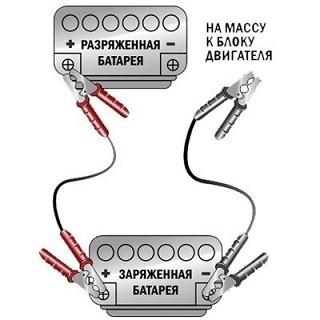 Схема прикуривания авто
