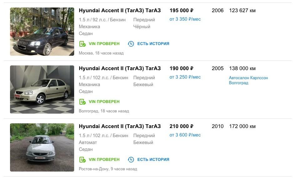 Какую машину купить за 200 тысяч рублей в 2019 году: лучший выбор