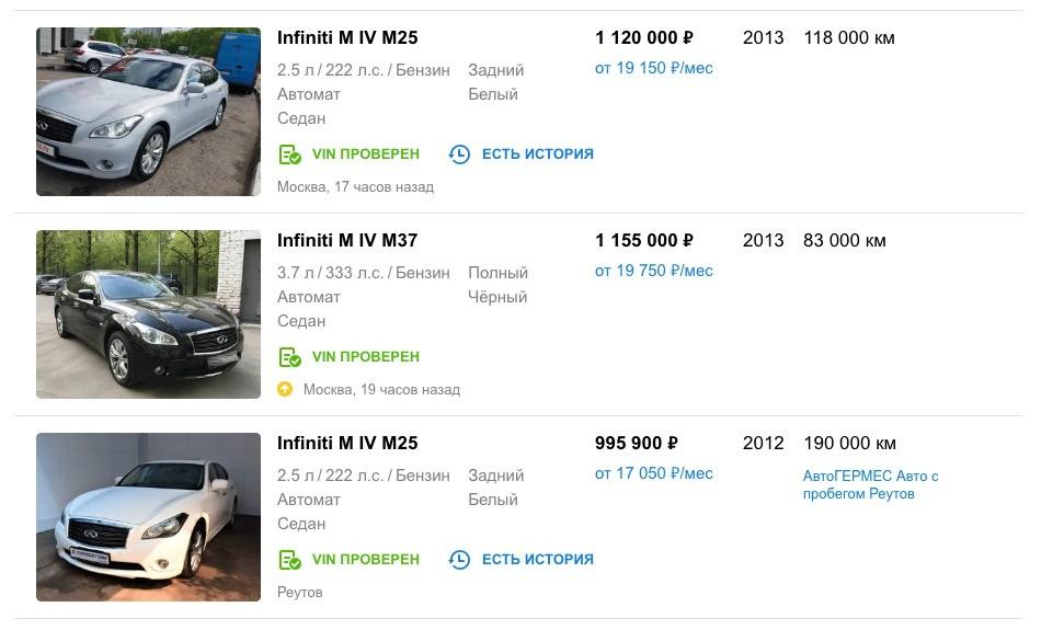 ТОП-10 авто за 1 миллион рублей: рейтинг лучших