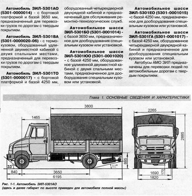 modifikacii-zil-5301-zavodskaya-instrukciya