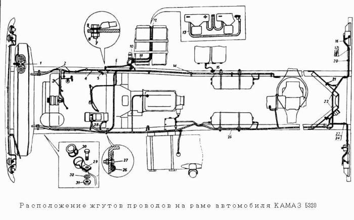 provodka-kamaz-5320
