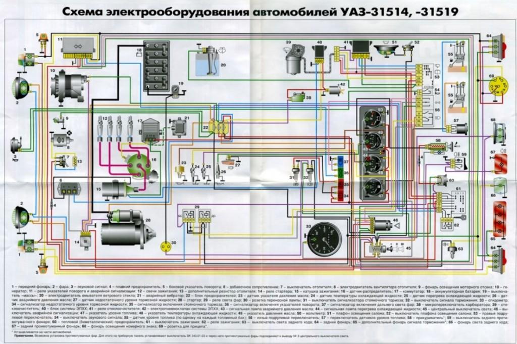 sxema-elektroprovodki-uaz-31514